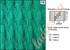 "Схема узора 10 ""Морской прибой"" спицами Knitting Paterns, Knitting Charts, Knit Patterns, Baby Knitting, Stitch Patterns, Learn How To Knit, How To Purl Knit, Knit Purl Stitches, Simply Knitting"