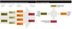 Varejo de alto desempenho | Harvard Business Review Brasil