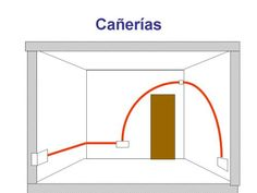 Teórica 2- Instalaciones Eléctricas Dexter, Electrical Plan, Electric Circuit, Dexter Cattle