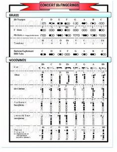 Buy! Concert Bb Scale Band Fingering Chart Podium Cheat Sheet