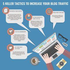 Je hebt een startende blog, maar je wilt meer verkeer naar je site. Hoe pak je dat aan? 5 killer-tips!
