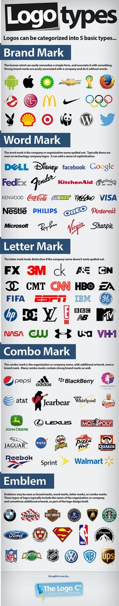 [INFOGRAPHIC] Logos can be categorized into 5 basic types: Brand Mark, Word Mark, Letter Mark, Combo Mark, & Emblem (with examples) Graphisches Design, Graphic Design Tips, Graphic Design Inspiration, Icon Design, Design Ideas, Fff Logo, Beste Logos, Emblem Logo, Logos Online
