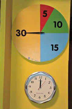 ponad siebie: pomoc w poznawaniu czasu i zegara