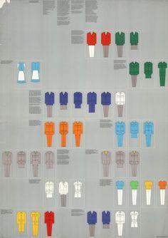 Munich 1978 Oympic uniforms — Otl Aicher