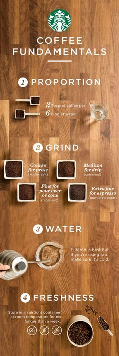 Get to know your coffee brewing basics and brew the perfect cup.