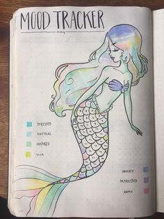 If you're looking for mood tracker ideas for your bullet journal, then you've come to the right place. Here are 36 monthly bullet journal mood tracker ideas you have to try! Bullet Journal Tracker, Bullet Journal 2019, Bullet Journal Ideas Pages, Bullet Journal Spread, Bullet Journal Inspiration, Journal Pages, Bullet Journal Front Page, Wreck This Journal, My Journal