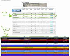 #fantacalcio 2013/2014... La High Hopes prima al #fantacalcio #fantavigliano e seconda al fantacalcio aziendale! DAJE!  http://www.fantavigliano.it/campionato.php#classifica