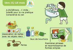 Récapitulatif des activités Montessori 0-3 ans en image | Parentage.fr