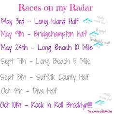 Races On My Radar