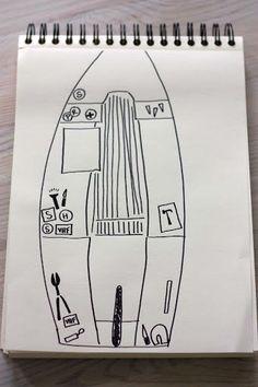 Kuinka purjehtijaksi tullaan: Turvallisuusvälineiden sijoittelu, vol. 2
