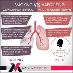 To meet the best vaping experience with MOTI Smoking Side Effects, Vape Facts, Vape Diy, Medical Benefits Of Cannabis, Best Vaporizer, Smoking Causes, Stop Smoke, Health Class, Vape Tricks