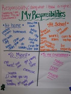Lesson on responsibilities...good to use at the beginning of the school year!