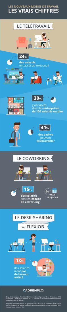 8 meilleures images du tableau ergonomie poste de travail