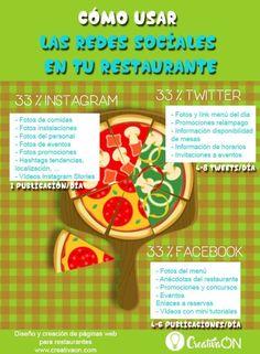 Cómo usar las Redes Sociales en tu restaurante #infografia