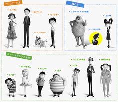 Tim Burton's Franken Weenie