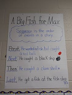 A Big Fish for Max Reading Street Sequence Activity