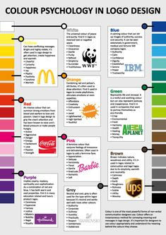 Colour Psychology in Logo Design - business marketing design Logo Design Tipps, Graphisches Design, Graphic Design Tips, Logo Design Trends, Form Design, Best Logo Design, Layout Design, Reverse Text, Colors And Emotions