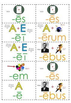 Fifth Declension Noun Endings (C1, W23-24)