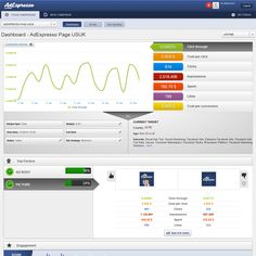 My new post about Adespresso (fb ads tool), Facebook advertising and digital startup, with Massimo Chieruzzi