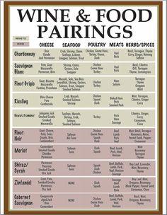 Horizon Beverage - Wholesaler of fine wines, spirits and malts - Wines