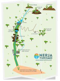 Mapa de la ruta del Río Chillar