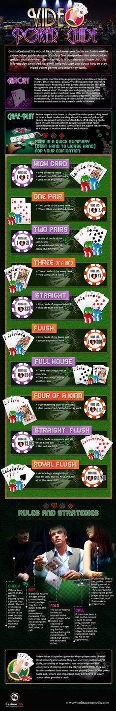 Video Poker Guide | Casino Infographics: