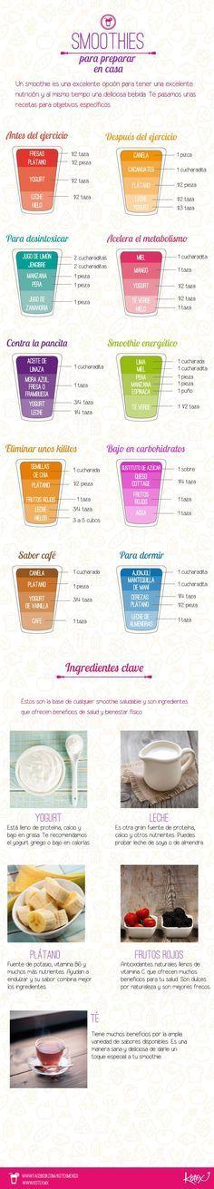 #Infografia: Preparar #smoothie caseros: Es una excelente opción para tener una bebida sana y deliciosa #nutricion: