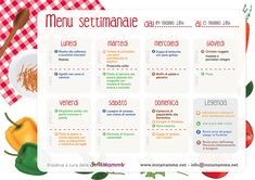 Insta-Menù settimanale. 9-15 maggio 2016 - Instamamme Menu Planners, Desperate Housewives, Detox Recipes, Food Lists, Meal Planning, Food And Drink, Pasti Equilibrati, House Management, Font