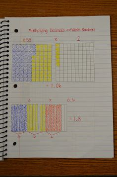 Simple yet effective pages for math concepts. Great for an interactive math notebook!