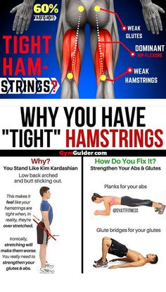 Tight hamstrings are a common problem for many people. If your hamstrings ar. Hamstring Stretching Exercises, Hamstring Injury Treatment, Hamstring Muscles, Hamstring Workout, Pelvic Floor Exercises, Flexibility Workout, Tight Hamstrings Stretches, Leg Stretches For Flexibility, Strengthening Yoga