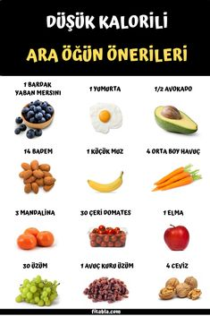 Düşük kalorili ve lezzetli ara öğün önerileri sayesinde ara öğünde ne yesem derdine son veriyoruz. #düşükkalori #araöğün Nutrition And Dietetics, Fitness Nutrition, Healthy Meal Prep, Healthy Cooking, Low Glycemic Index Foods, Diet Recipes, Healthy Recipes, Food Places, Stay Young