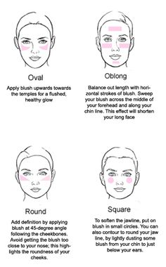 blush techniques for different face shapes