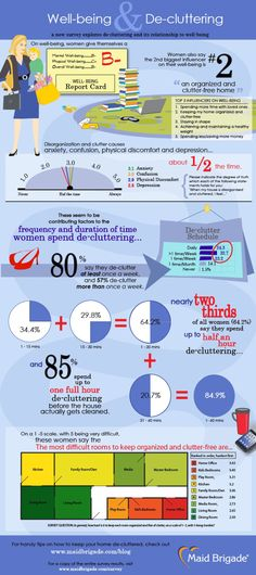 Well-Being & De-Cluttering Infographic