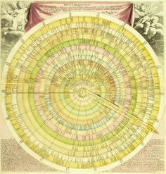 """Why Time Slows Down When We're Afraid, Speeds Up as We Age, and Gets Warped on Vacation, by Maria Popova * """"Time perception matters because it is the experience of time that roots us in our mental reality."""""""
