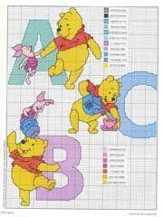 Schema punto croce Winnie A-b-c