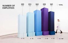 3D Business Statistics - The Infographics XXXXL Project is a Real-Life Data Chart Visualizer (GALLERY)