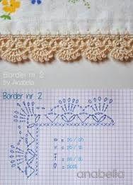 Résultats de recherche d'images pour «crocheting on the edge, by nicky epstein»