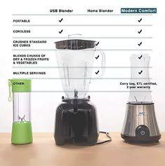 """""""Fruit blender"""" portable fruit blenders Best Smoothie Recipes, Good Smoothies, Blender Recipes, Fruit Blender, Smoothie Blender, Best Fruit Juice, Fruit And Vegetable Juicer, Manual Juicer, Burr Coffee Grinder"""