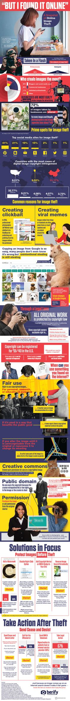 Finding images online can be so easy—but using those images for marketing can also be quite illegal. Check out the infographic to see how to source your images ethically.