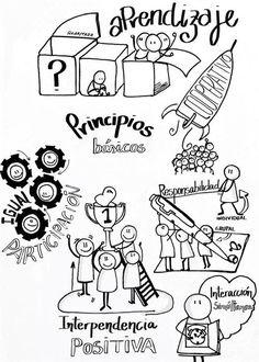 El Aprendizaje Cooperativo es un enfoque que trata de organizar las actividades dentro del aula para convertirlas en una experiencia social y académica de aprendizaje. Los estudiantes trabajan en grupo para realizar las tareas de manera colectiva...