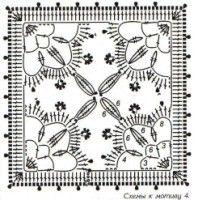 "Gallery.ru / Alleta - Альбом ""Квадратные мотивы разные"""