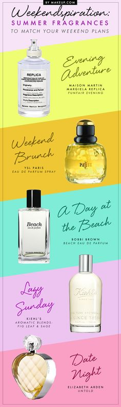 the best perfumes for summer {a must pin!}