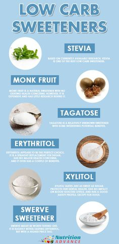 Or just on a low carb or keto diet, this is a complete guide to sweeteners, Stevia, Egg And Grapefruit Diet, Slim Down Fast, Boiled Egg Diet Plan, Low Carb Sweeteners, Keto Sweetners, Eating Eggs, Sugar Detox, Proper Diet