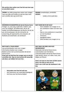 Alles over opa's en oma's :: opa-oma.yurls.net My Family, School