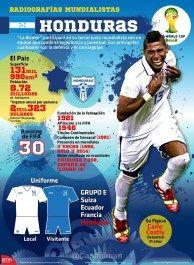 Infografia-Mundial-Brasil-2014-Honduras-@Candidman