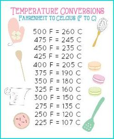 FREE PRINTABLE Mini Baking Conversion Chart - Temperature | JavaCupcake.com