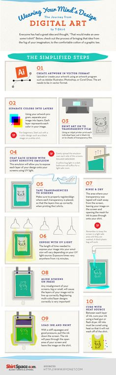 Screen Printing Instructions Infographic http://shoppingkim.com/10-steps-to-screen-print-with-ease/