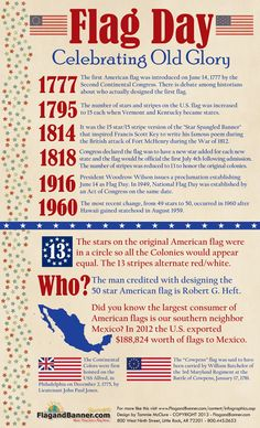 flag day 2013 learn all about flag day with our latest # infographics First American Flag, American Heritage Girls, American History, American Symbols, American Presidents, Us History, History Facts, Asian History, Strange History