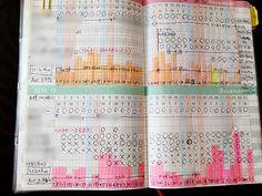 yomaさんのジブン手帳(学習記録1)