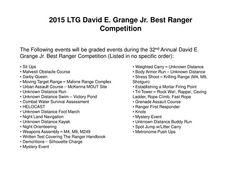 News — Best Ranger Competition